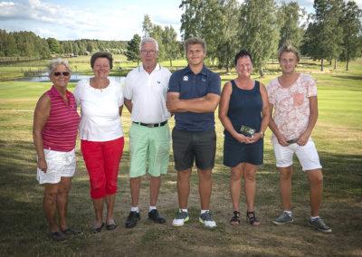 TGKs Bästboll 2016
