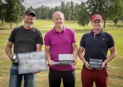 Tranås Classic 2017